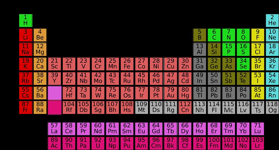 Chemische Elemente Bauer Willi
